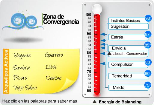 Index15042010