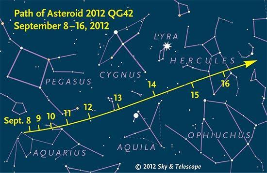 El Asteroide 2012 QG42