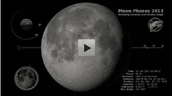Fase-Lina-2013-NASA