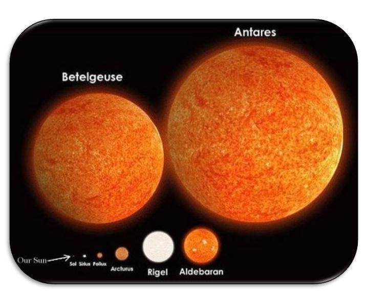 Antares y Betelgeuse