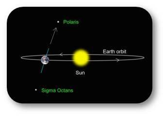 estrella polar 2