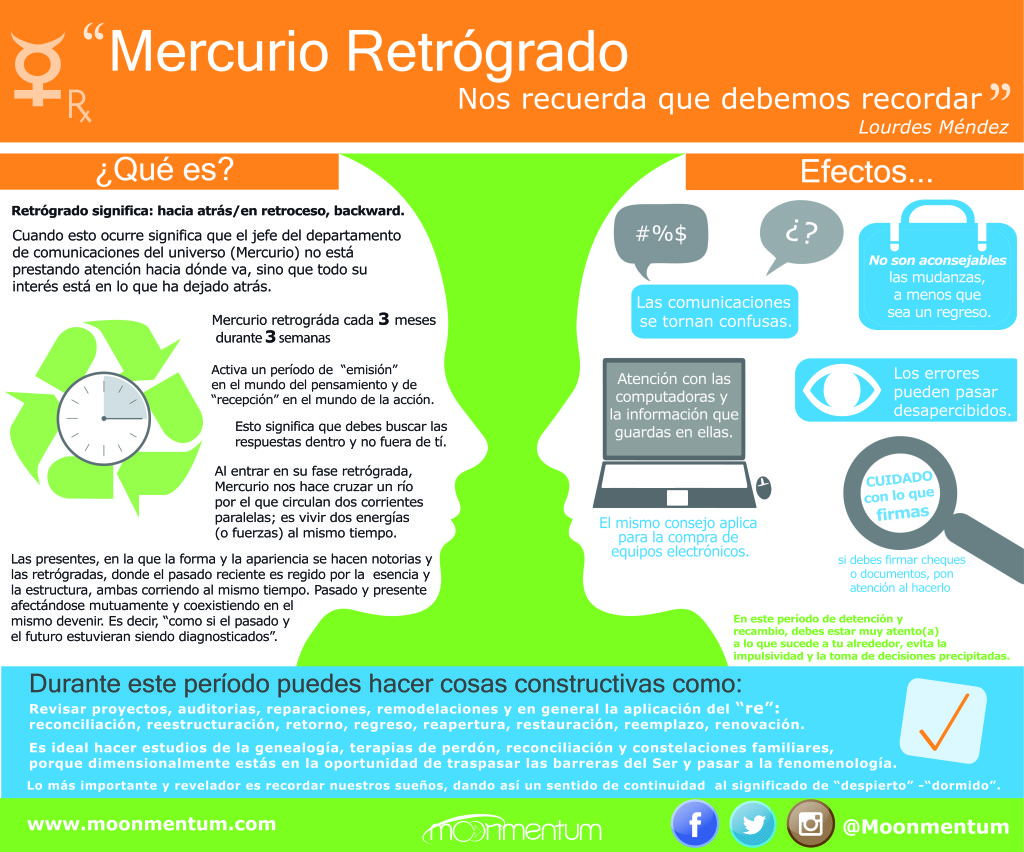 mercurio retrogrado2